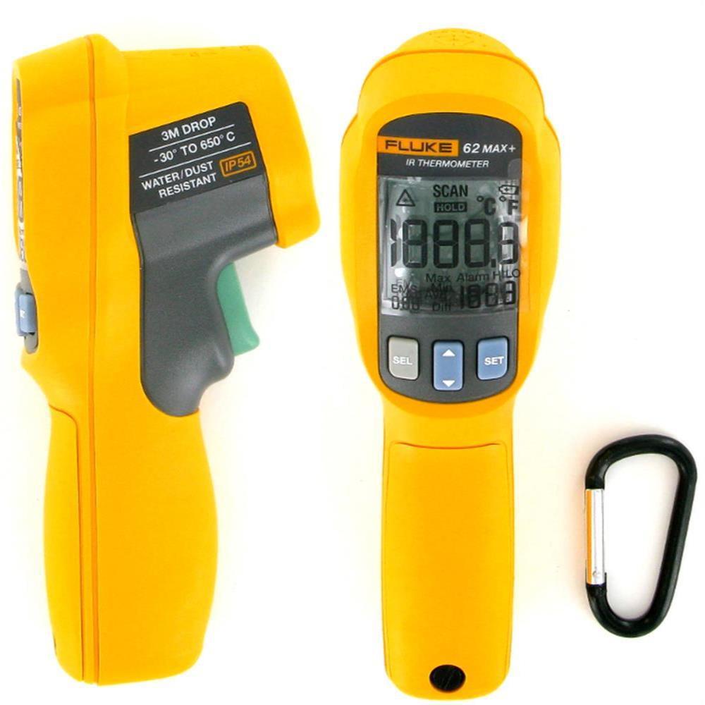 best measuring tools