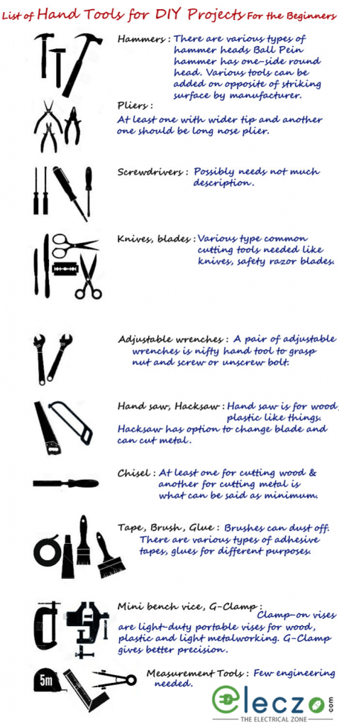 list-of-hand-tools