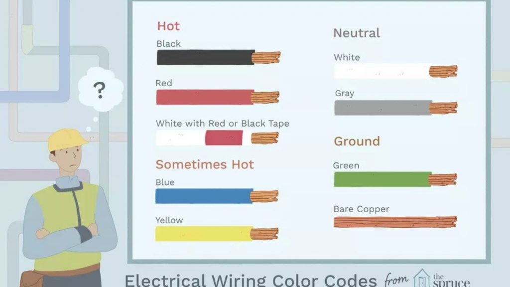 wiring-clour-codes
